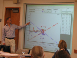 Bart Wilson debriefing a double oral auction at a high school workshop in experimental economics.